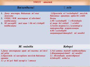SWOT -анализі Басымдылық Әлсіз Даму жоспары бойынша жұмыс жасалуы ОМЖ,ҚМЖ жо