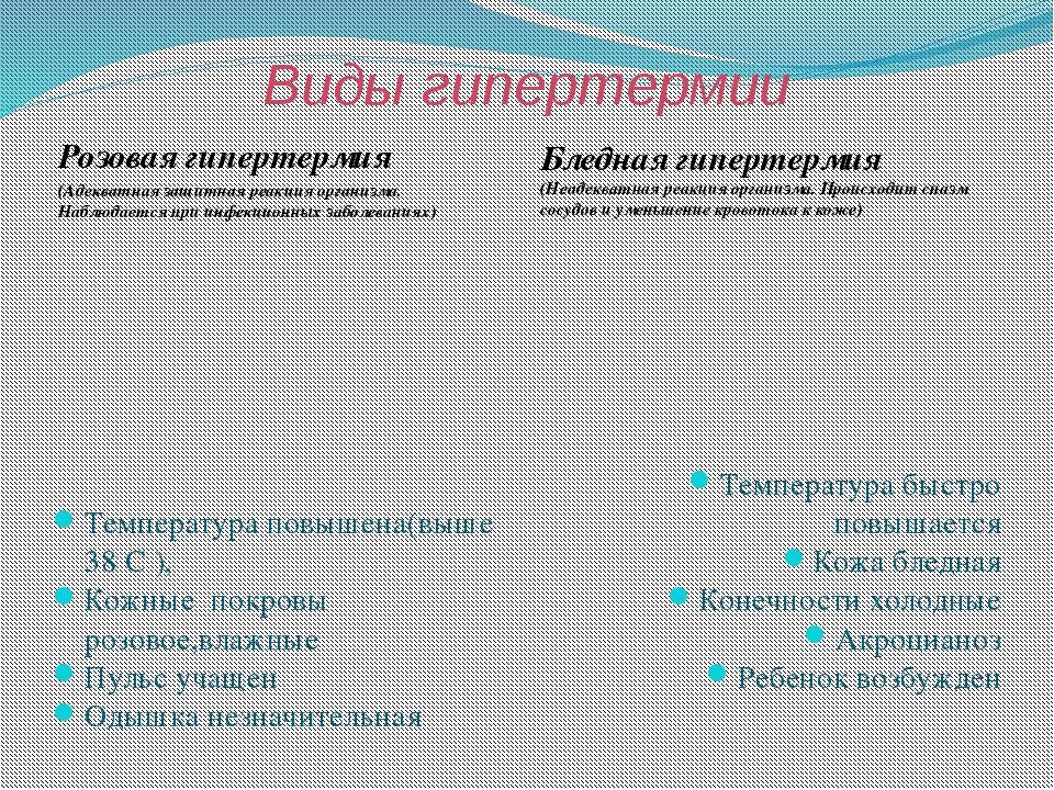 Виды гипертермии Розовая гипертермия (Адекватная защитная реакция организма....