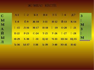 ЖҰМБАҚ КЕСТЕ 6*4 30+7 20-3 7:7 10+3 40-3 4*4 10+1 8:4 10+7 15-4 16:8 24-7 С Ы