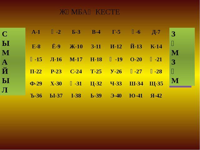 ЖҰМБАҚ КЕСТЕ 6*4 30+7 20-3 7:7 10+3 40-3 4*4 10+1 8:4 10+7 15-4 16:8 24-7 С Ы...