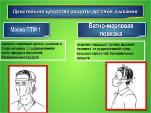 Простейшие средства защиты органов дыхания Маска ПТМ-1 Ватно-марлевая повязка