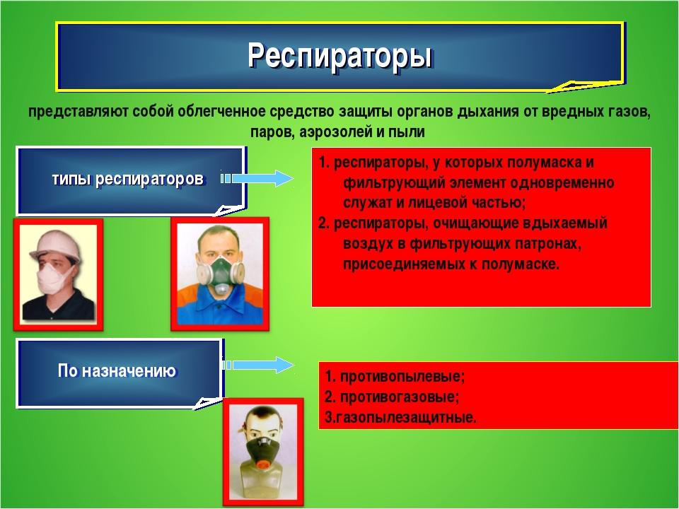 Респираторы представляют собой облегченное средство защиты органов дыхания от...