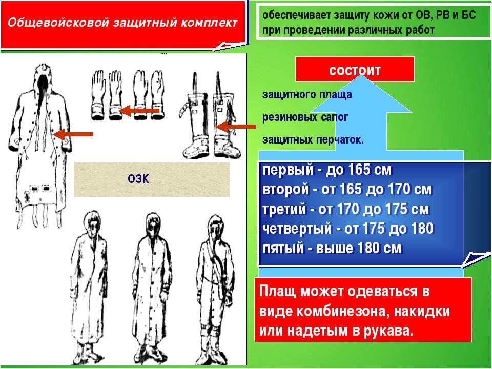 Общевойсковой защитный комплект ОЗК состоит обеспечивает защиту кожи от OB, P...