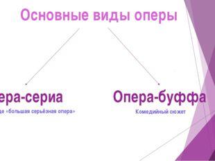 Основные виды оперы Опера-сериа Опера-буффа В переводе «большая серьёзная опе