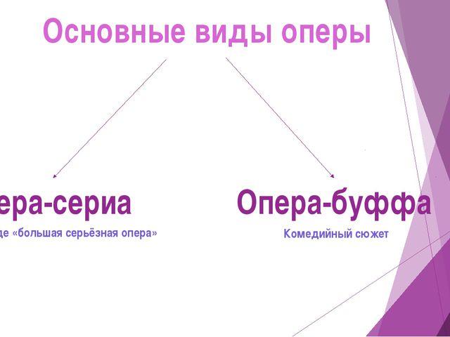 Основные виды оперы Опера-сериа Опера-буффа В переводе «большая серьёзная опе...