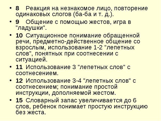 8Реакция на незнакомое лицо, повторение одинаковых слогов (ба-ба и т. д.). 9...