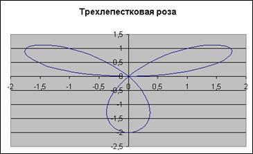 http://mybiblioteka.su/studopediabiz/baza1/12332128799.files/image006.jpg