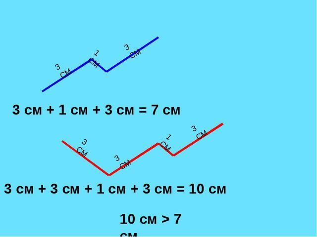 3 СМ 1 СМ 3 СМ 3 СМ 3 СМ 3 СМ 1 СМ 3 см + 1 см + 3 см = 7 см 3 см + 3 см + 1...