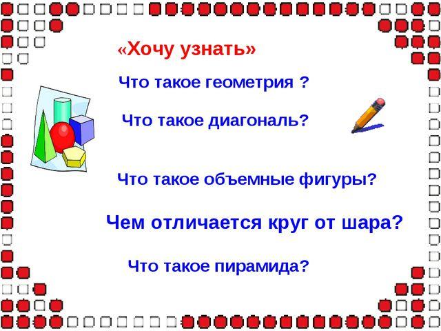 «Хочу узнать» Что такое геометрия ? Что такое диагональ? Что такое объемные ф...