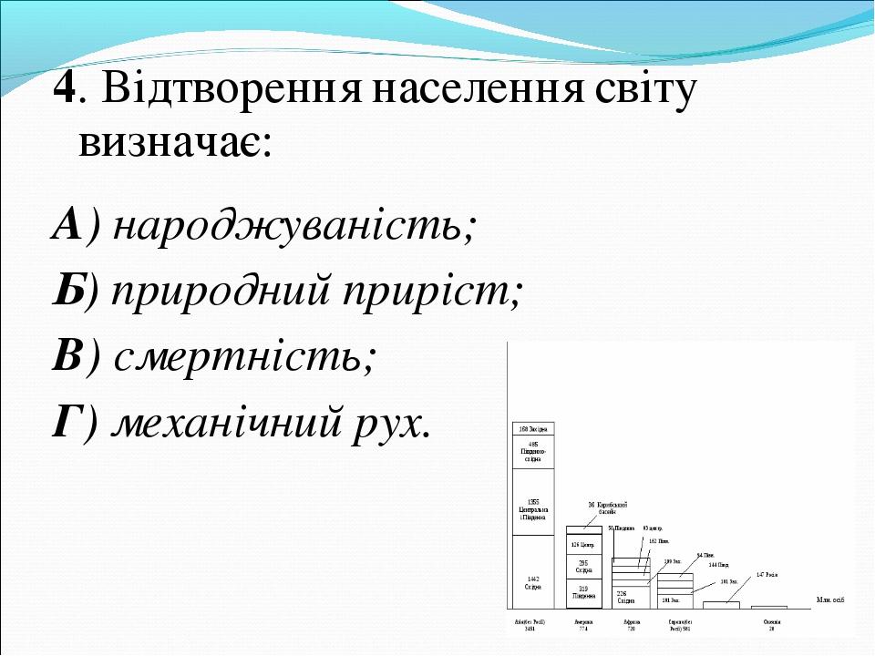 4. Відтворення населення світу визначає: А) народжуваність; Б) природний прир...