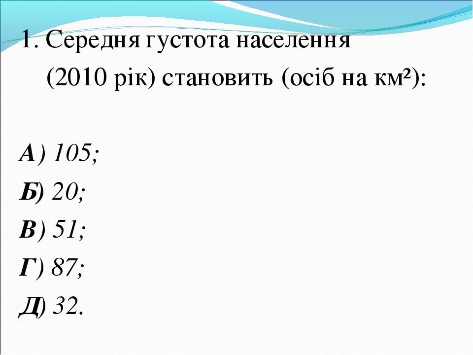 1. Середня густота населення (2010 рік) становить (осіб на км²): А) 105; Б) 2...