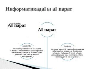 Информатикадағы ақпарат