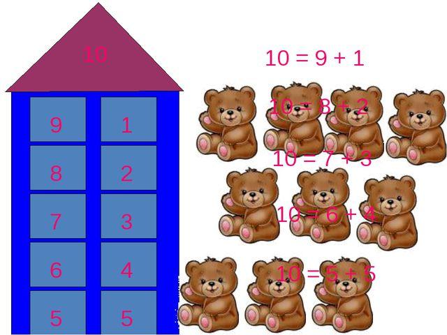 10 9 1 8 2 7 3 6 4 5 5 10 = 7 + 3 10 = 6 + 4 10 = 5 + 5 10 = 8 + 2 10 = 9 + 1