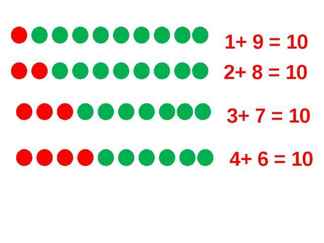 2+ 8 = 10 3+ 7 = 10 1+ 9 = 10 4+ 6 = 10