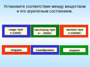 спирт при t=1000C кислород при t= - 2000C железо при t=15000C твердом газооб