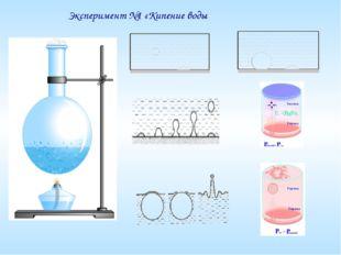 Эксперимент №1 «Кипение воды