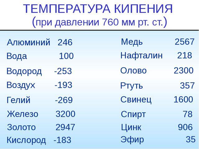 ТЕМПЕРАТУРА КИПЕНИЯ (при давлении 760 мм рт. ст.) Алюминий 246 Вода 100 Водор...