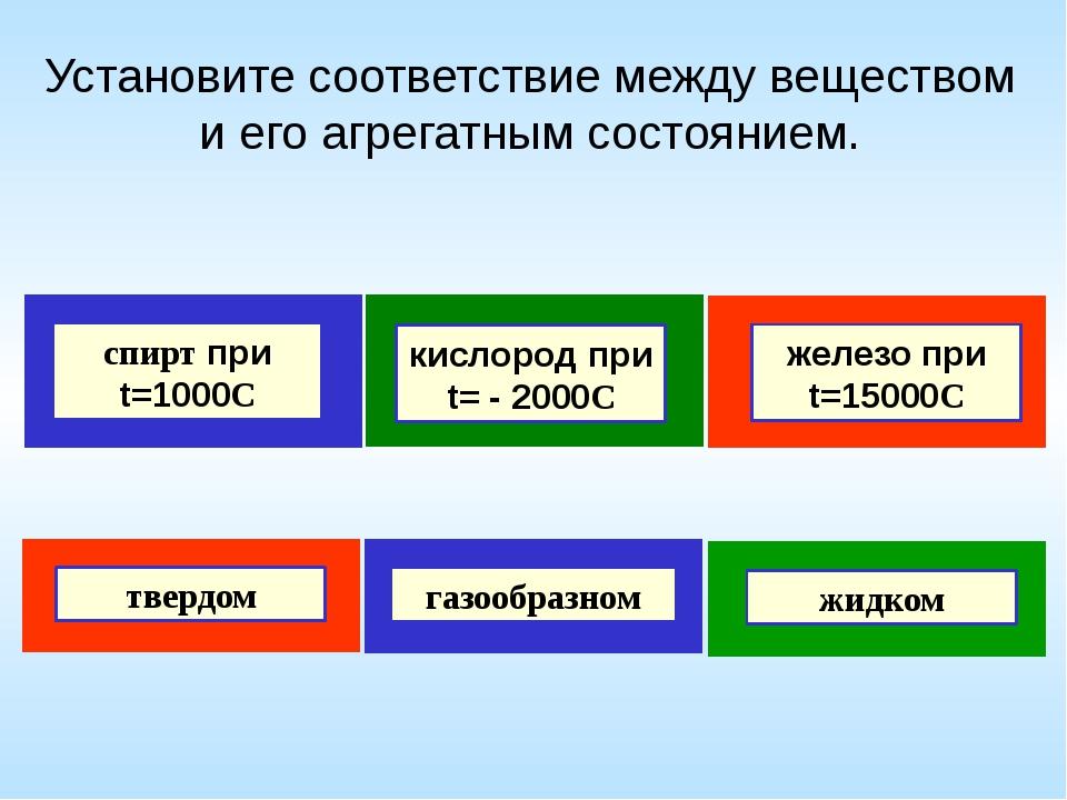 спирт при t=1000C кислород при t= - 2000C железо при t=15000C твердом газооб...