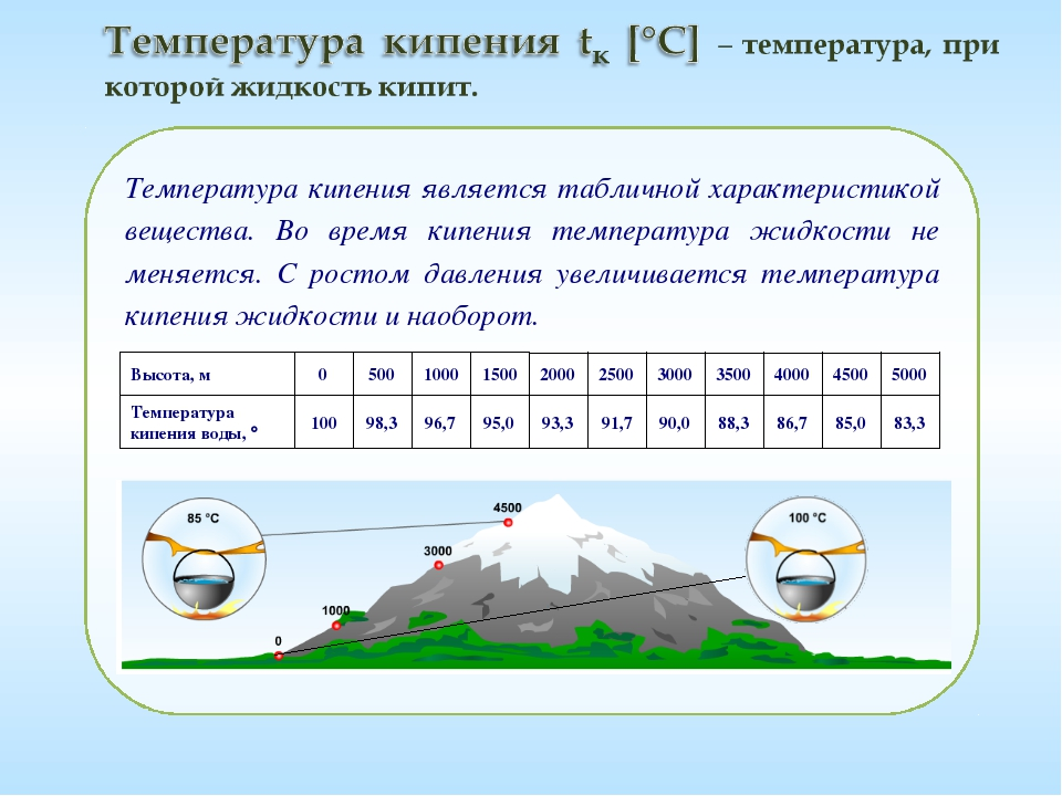 Температура кипения является табличной характеристикой вещества. Во время кип...