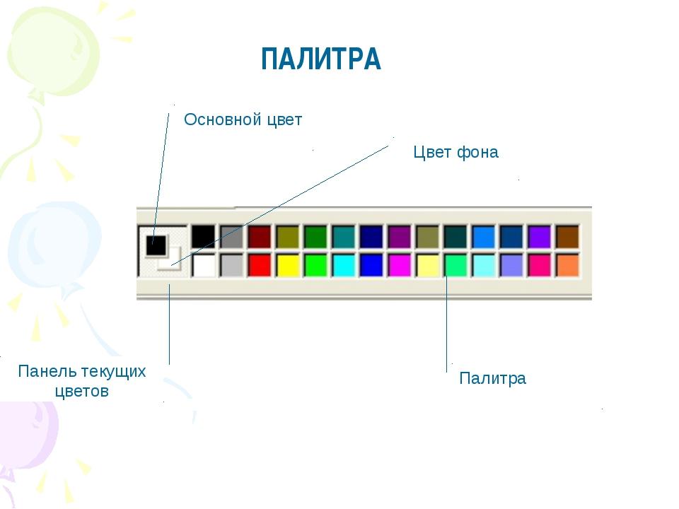 Палитра Панель текущих цветов Основной цвет Цвет фона ПАЛИТРА