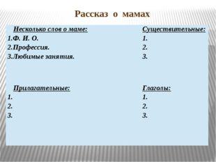 Рассказ о мамах Несколько слов о маме: 1.Ф. И. О. 2.Профессия. 3.Любимые зан