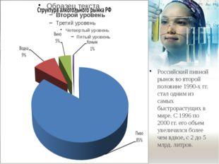 Российский пивной рынок во второй половине 1990-х гг. стал одним из самых бы