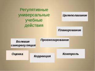 Регулятивные универсальные учебные действия Целеполагание Планирование Контро