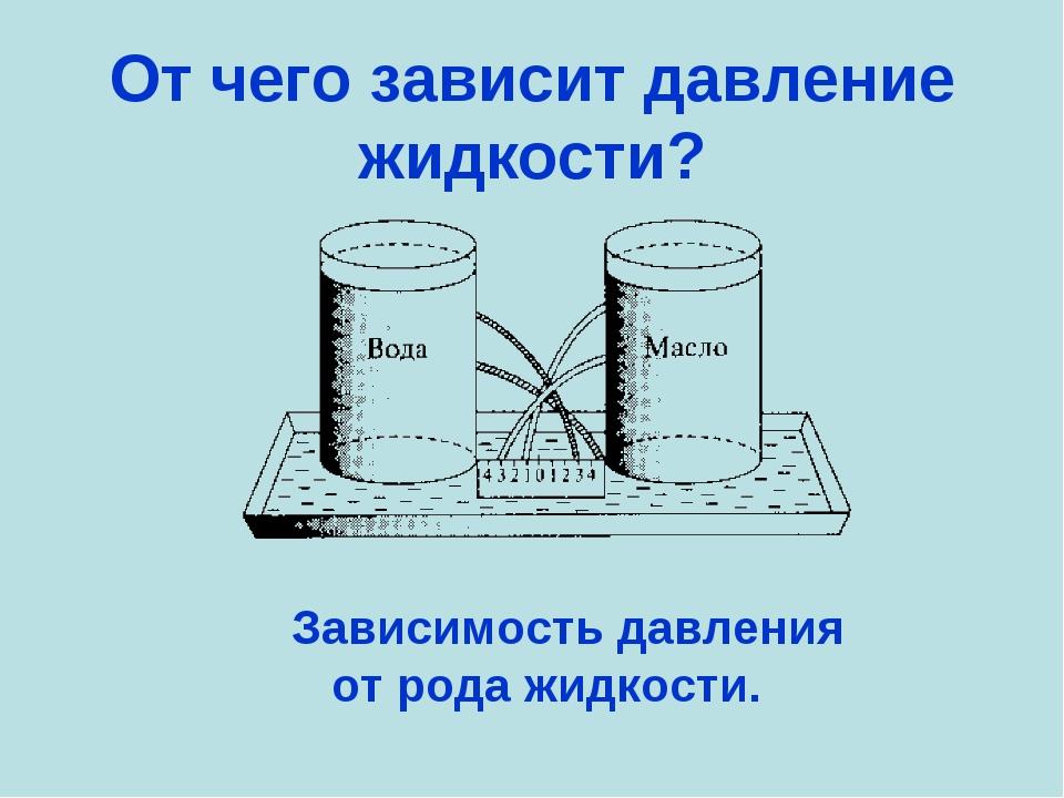 Зависимость давления от рода жидкости. От чего зависит давление жидкости?