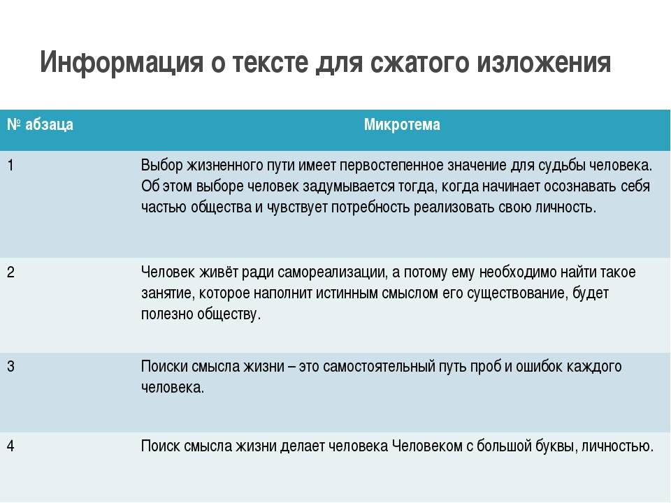 Информация о тексте для сжатого изложения № абзаца Микротема 1 Выбор жизненно...