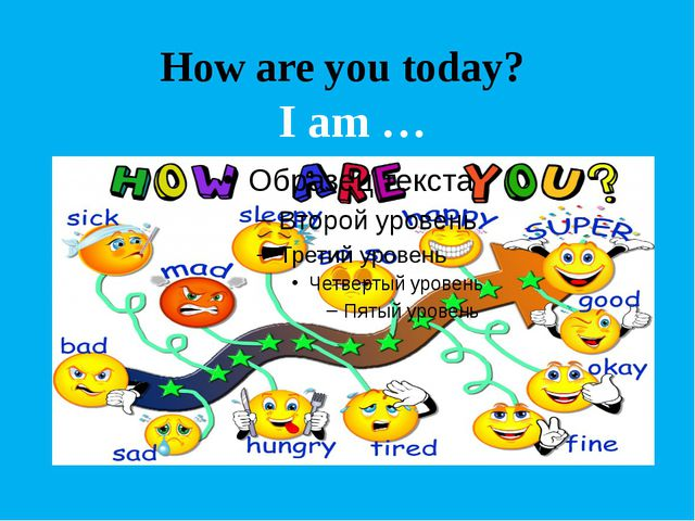 How are you today? I am …