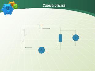 Схема опыта