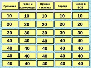 Сражения Герои и полководцы Оружие и техника Города Север в ВОВ 10 20 30 40 4