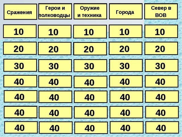 Сражения Герои и полководцы Оружие и техника Города Север в ВОВ 10 20 30 40 4...