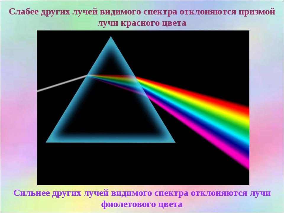 Слабее других лучей видимого спектра отклоняются призмой лучи красного цвета...