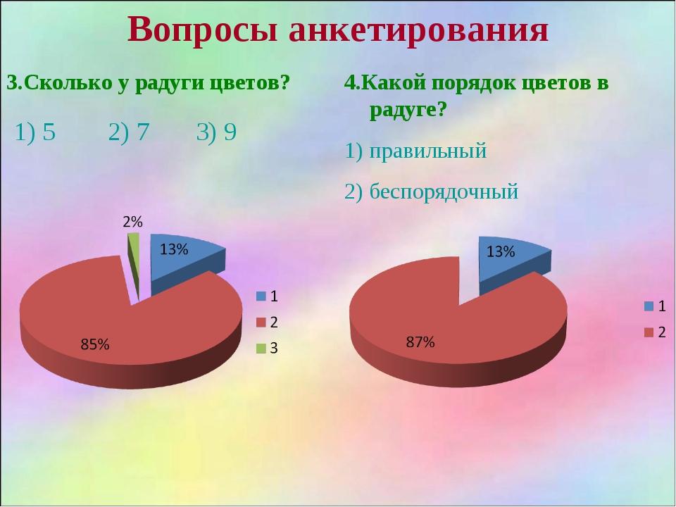 Вопросы анкетирования 3.Сколько у радуги цветов? 1) 5 2) 7 3) 9 4.Какой поряд...