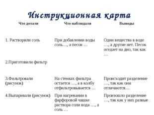 Инструкционная карта Что делалиЧто наблюдалиВыводы 1. Растворили сольПри
