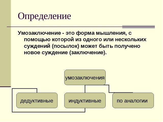 Определение Умозаключение - это форма мышления, с помощью которой из одного и...