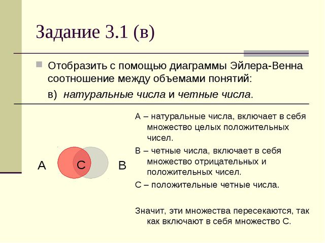 Задание 3.1 (в) Отобразить с помощью диаграммы Эйлера-Венна соотношение между...
