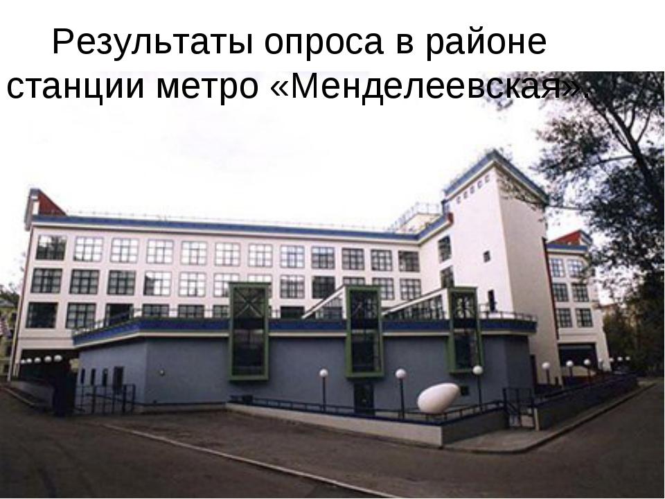 Результаты опроса в районе станции метро «Менделеевская».