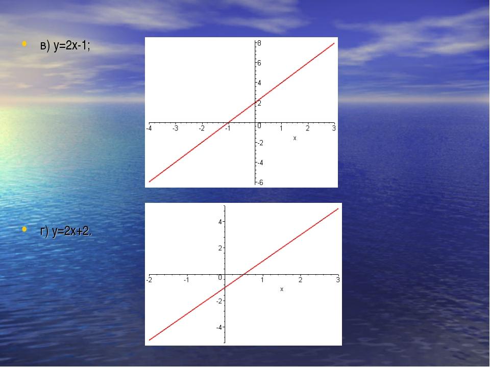 в) y=2x-1; г) y=2x+2.