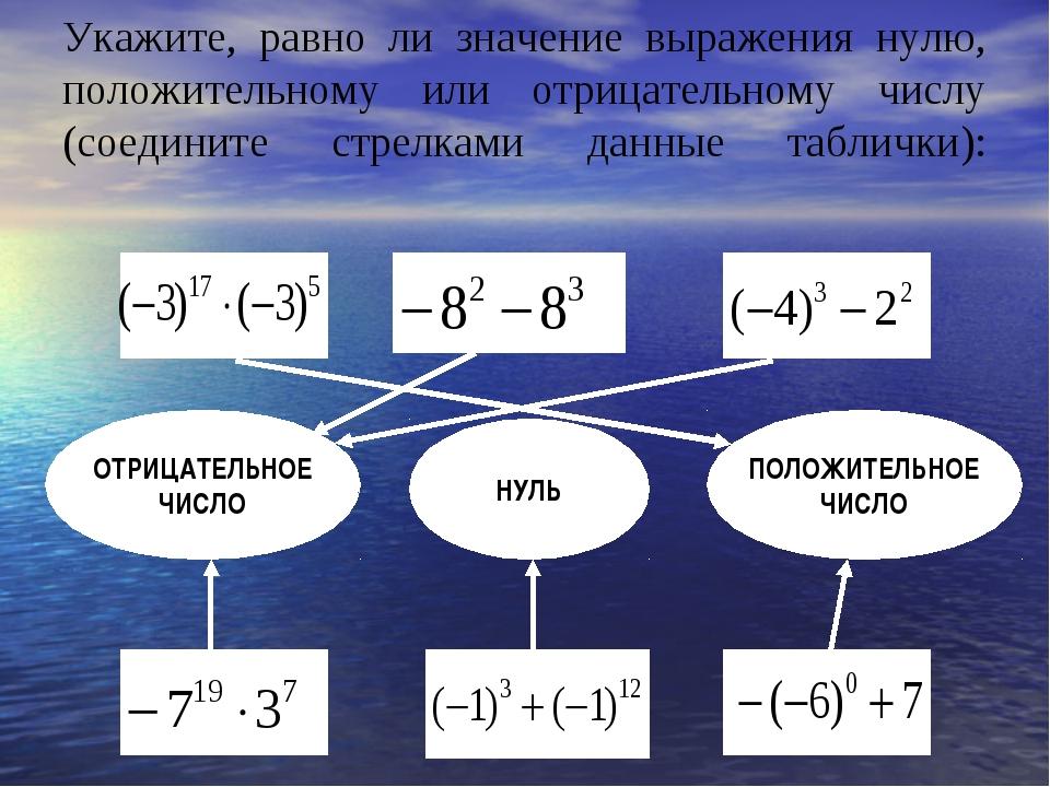 Укажите, равно ли значение выражения нулю, положительному или отрицательному...