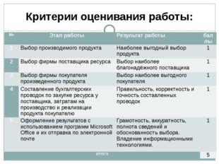 Критерии оценивания работы: № Этап работы Результат работы баллы 1 Выбор прои