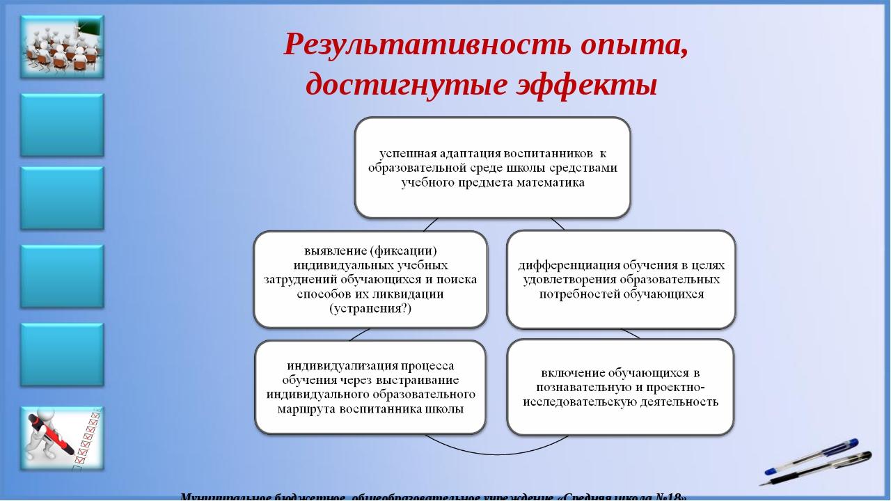 Результативность опыта, достигнутые эффекты Муниципальное бюджетное общеобра...