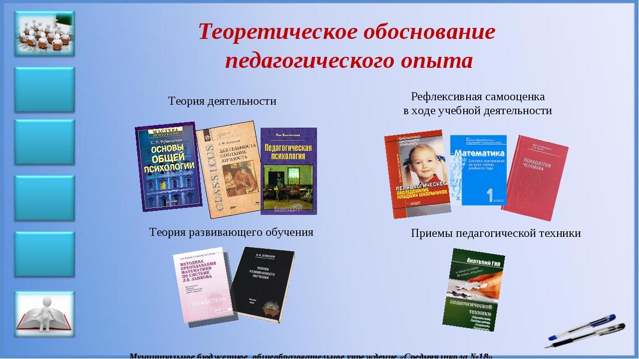 Теоретическое обоснование педагогического опыта Теорияразвивающегообучения...