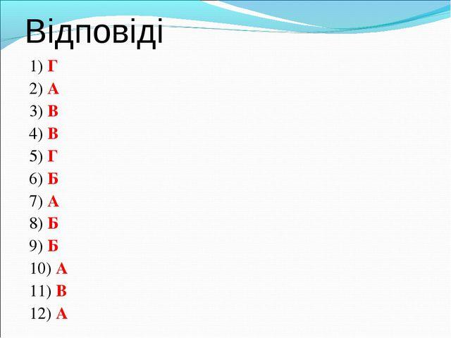 Відповіді 1) Г 2) А 3) В 4) В 5) Г 6) Б 7) А 8) Б 9) Б 10) А 11) В 12) А