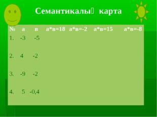 №ава*в=18а*в=-2а*в=15а*в=-8 1.-3 -5 2.4 -2 3.-9 -2 4.