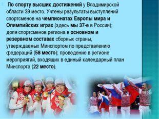 По спорту высших достижений у Владимирской области 39 место. Учтены результа