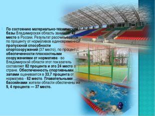 По состоянию материально-технической базы Владимирская область занимает 42 ме