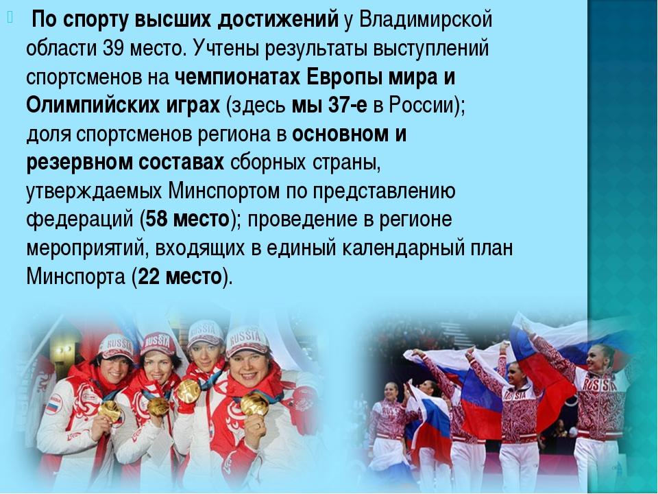 По спорту высших достижений у Владимирской области 39 место. Учтены результа...