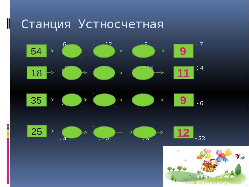 Станция Устносчетная : 6 + 12 . 3 : 7 . 3 : 9 + 38 : 4 : 7 . 12 : 4 - 6 . 4 :...
